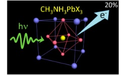 Toward to 20% of PCE, Perovskite materials from 1-Materials